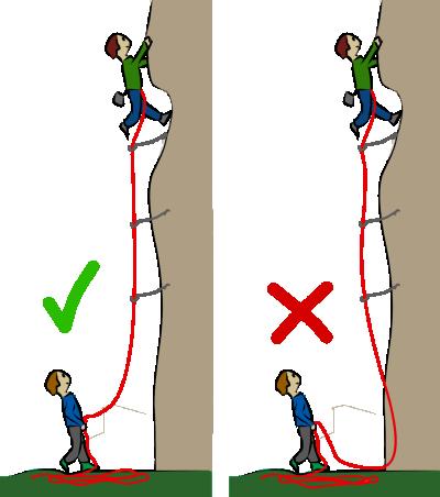 źródło: www.diffclimbing.com